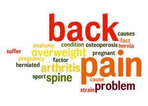 Back pain word cloud